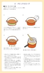 ヒーリング・フード・オラクルカード HEALING FOOD ORACLE CARD
